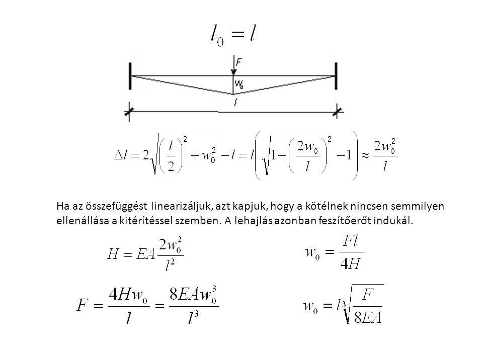 Ha az összefüggést linearizáljuk, azt kapjuk, hogy a kötélnek nincsen semmilyen ellenállása a kitérítéssel szemben. A lehajlás azonban feszítőerőt ind