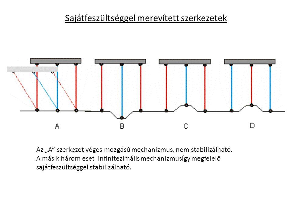 """Sajátfeszültséggel merevített szerkezetek Az """"A"""" szerkezet véges mozgású mechanizmus, nem stabilizálható. A másik három eset infinitezimális mechanizm"""