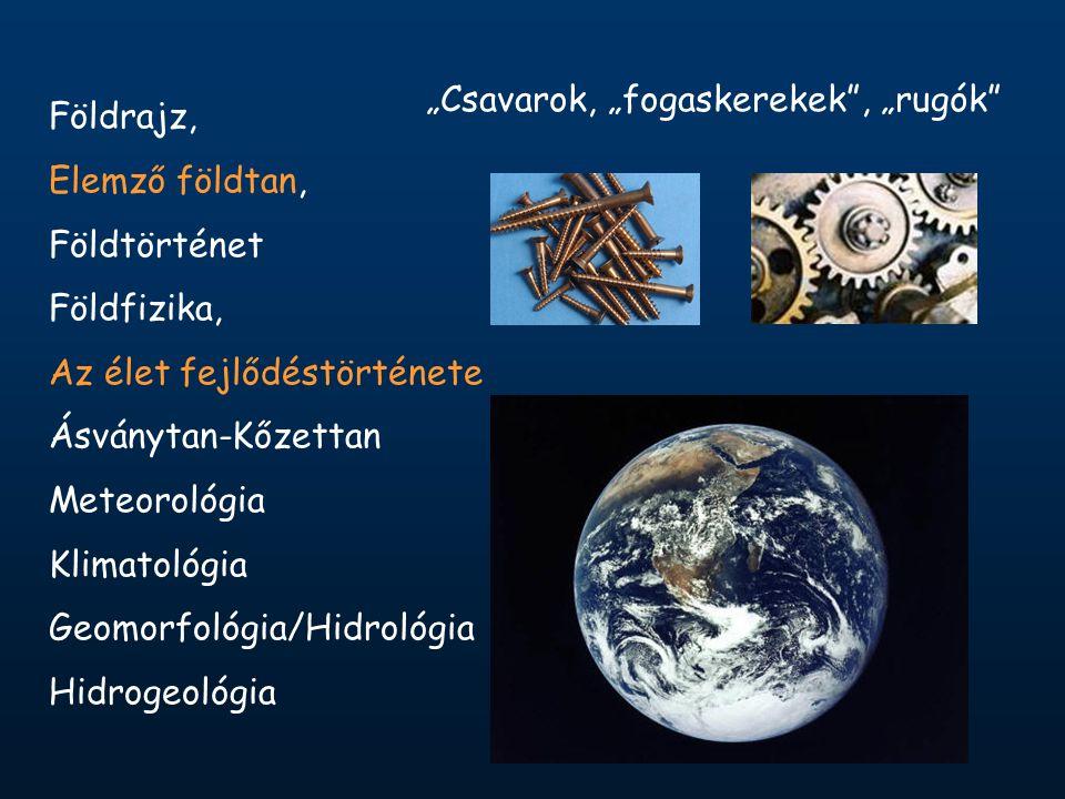 """Földrajz, Elemző földtan, Földtörténet Földfizika, Az élet fejlődéstörténete Ásványtan-Kőzettan Meteorológia Klimatológia Geomorfológia/Hidrológia Hidrogeológia """"Csavarok, """"fogaskerekek , """"rugók"""