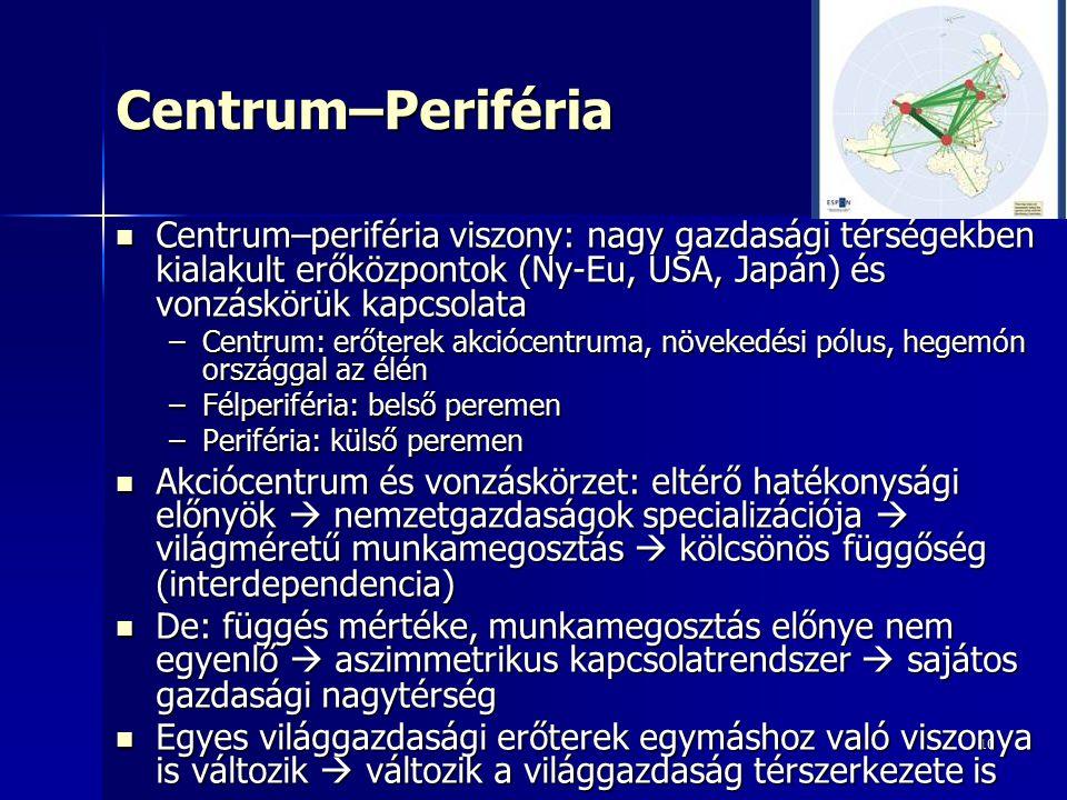 10Centrum–Periféria Centrum–periféria viszony: nagy gazdasági térségekben kialakult erőközpontok (Ny-Eu, USA, Japán) és vonzáskörük kapcsolata Centrum