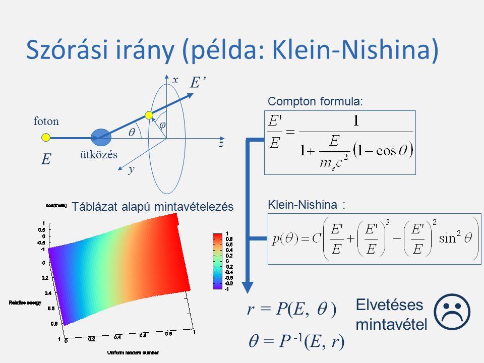 Szórási irány (példa: Klein-Nishina) Klein-Nishina : Compton formula: r = P(E,  ) Elvetéses mintavétel   = P -1 (E, r) foton z x y φ  ütközés E E'