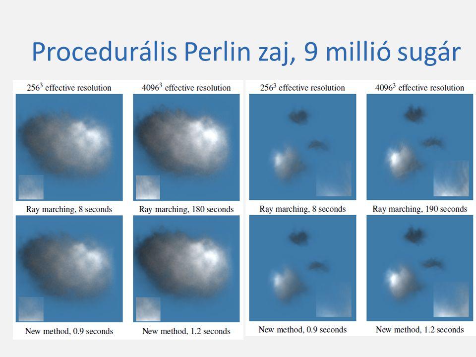Procedurális Perlin zaj, 9 millió sugár