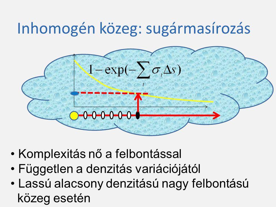 Inhomogén közeg: Woodcock Felbontás független Komplexitás a sűrűség variációval nő Lassú erősen inhomogén közegben Elfogadási val.:  (t)/  max