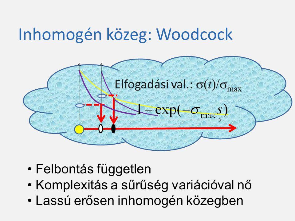 sűrű ritka foton Szabad úthossz Inhomogén közeg Inhomogén sűrűség Fázisfüggvény+albedo ütközés Szabad úthossznál csak az inhomogén sűrűség számít