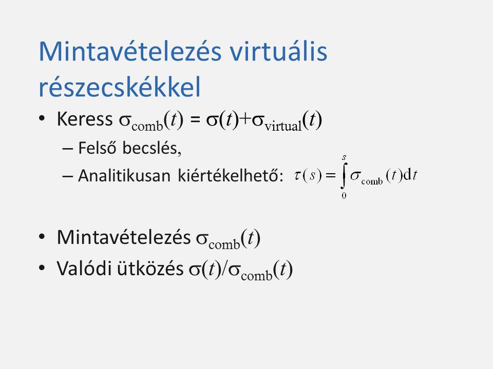 Mintavételezés virtuális részecskékkel Keress  comb (t) =  (t)+  virtual (t) – Felső becslés, – Analitikusan kiértékelhető: Mintavételezés  comb (