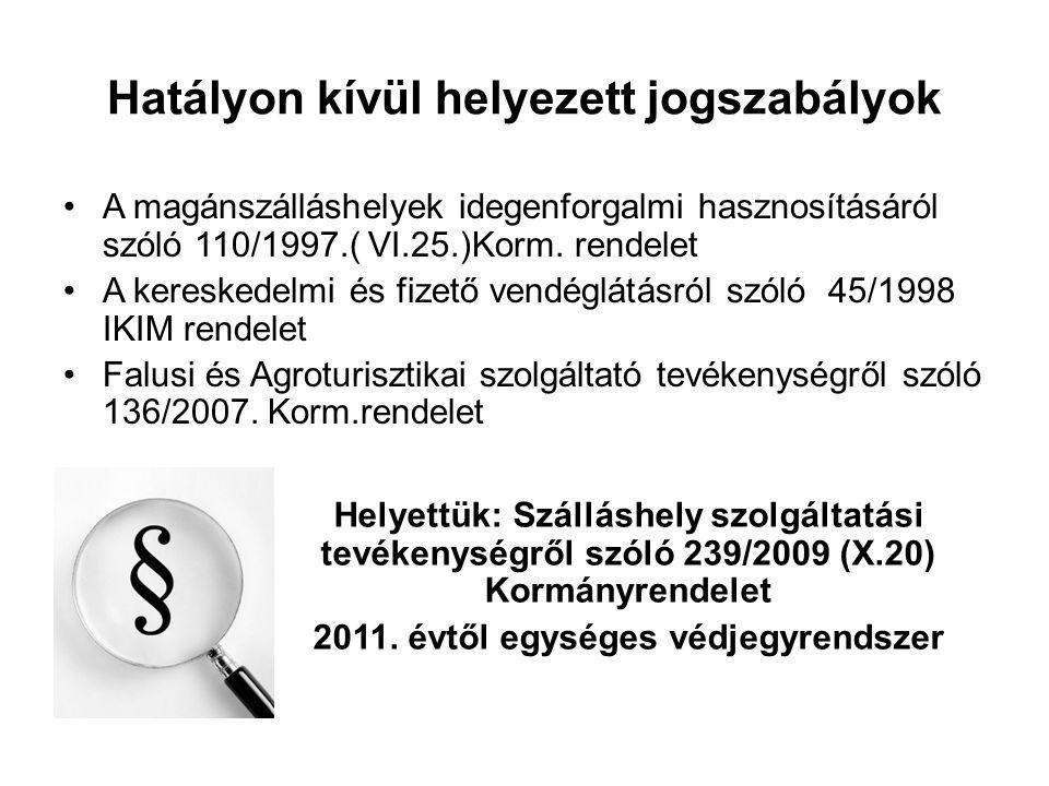 Egyéb jogszabályok 1995.évi CXVII.Tv SZJA 1997.évi CLV.