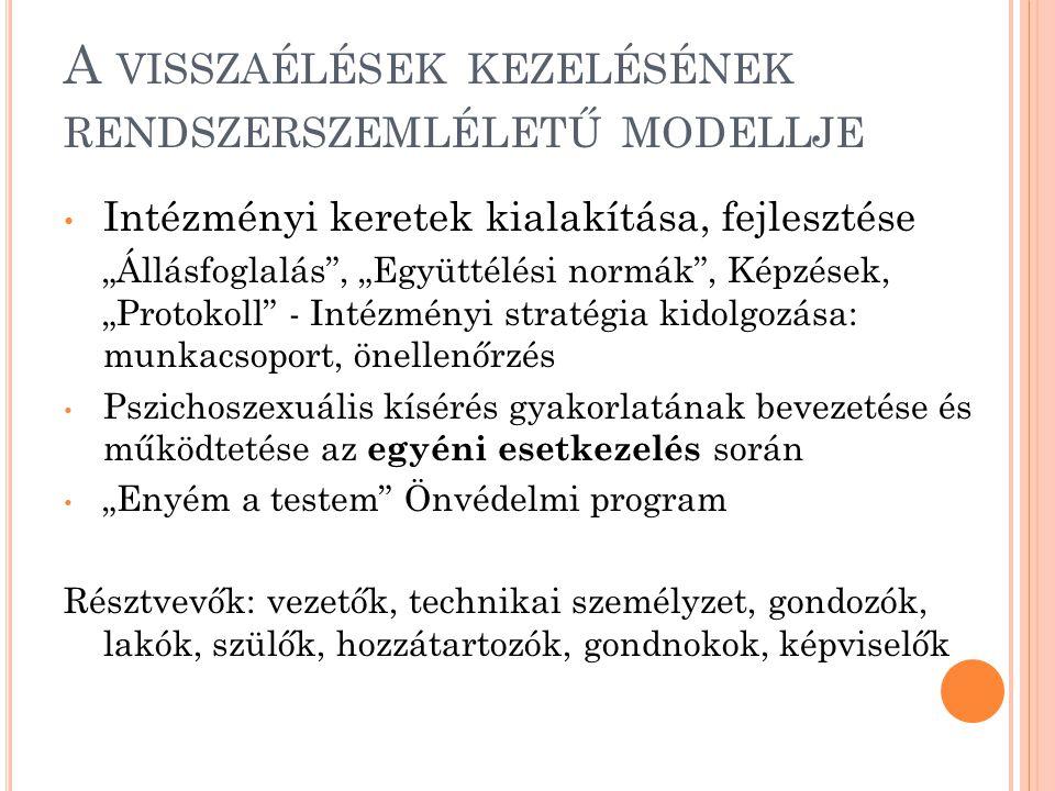 """A VISSZAÉLÉSEK KEZELÉSÉNEK RENDSZERSZEMLÉLETŰ MODELLJE Intézményi keretek kialakítása, fejlesztése """"Állásfoglalás , """"Együttélési normák , Képzések, """"Protokoll - Intézményi stratégia kidolgozása: munkacsoport, önellenőrzés Pszichoszexuális kísérés gyakorlatának bevezetése és működtetése az egyéni esetkezelés során """"Enyém a testem Önvédelmi program Résztvevők: vezetők, technikai személyzet, gondozók, lakók, szülők, hozzátartozók, gondnokok, képviselők"""