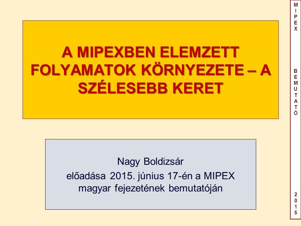 MIPEX BEMUTATÓ2015MIPEX BEMUTATÓ2015 1.Migráció történelmi kontextusban: a migráció korlátozása a kivétel és a szabad mozgás az alapszabály 2.A migrációs nyomás addig fennmarad, amíg azt demográfiai és munkaerőpiaci okok indokolják 3.Az EU és a magyar bevándorlási és honosítási politika kapcsolata: a magyar jogba inkorporált EU preferenciák és a csak a hazai jogban előnyben részesített csoportok
