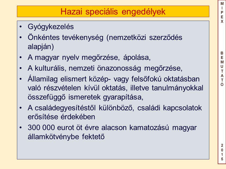MIPEX BEMUTATÓ2015MIPEX BEMUTATÓ2015 Hazai speciális engedélyek Gyógykezelés Önkéntes tevékenység (nemzetközi szerződés alapján) A magyar nyelv megőrzése, ápolása, A kulturális, nemzeti önazonosság megőrzése, Államilag elismert közép- vagy felsőfokú oktatásban való részvételen kívül oktatás, illetve tanulmányokkal összefüggő ismeretek gyarapítása, A családegyesítéstől különböző, családi kapcsolatok erősítése érdekében 300 000 eurot öt évre alacson kamatozású magyar államkötvénybe fektető
