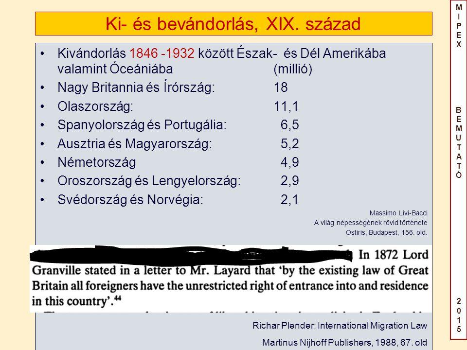 MIPEX BEMUTATÓ2015MIPEX BEMUTATÓ2015 Ki- és bevándorlás, XIX.