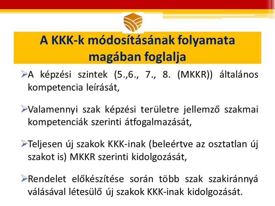 A KKK-k módosításának folyamata magában foglalja  A képzési szintek (5.,6., 7., 8.