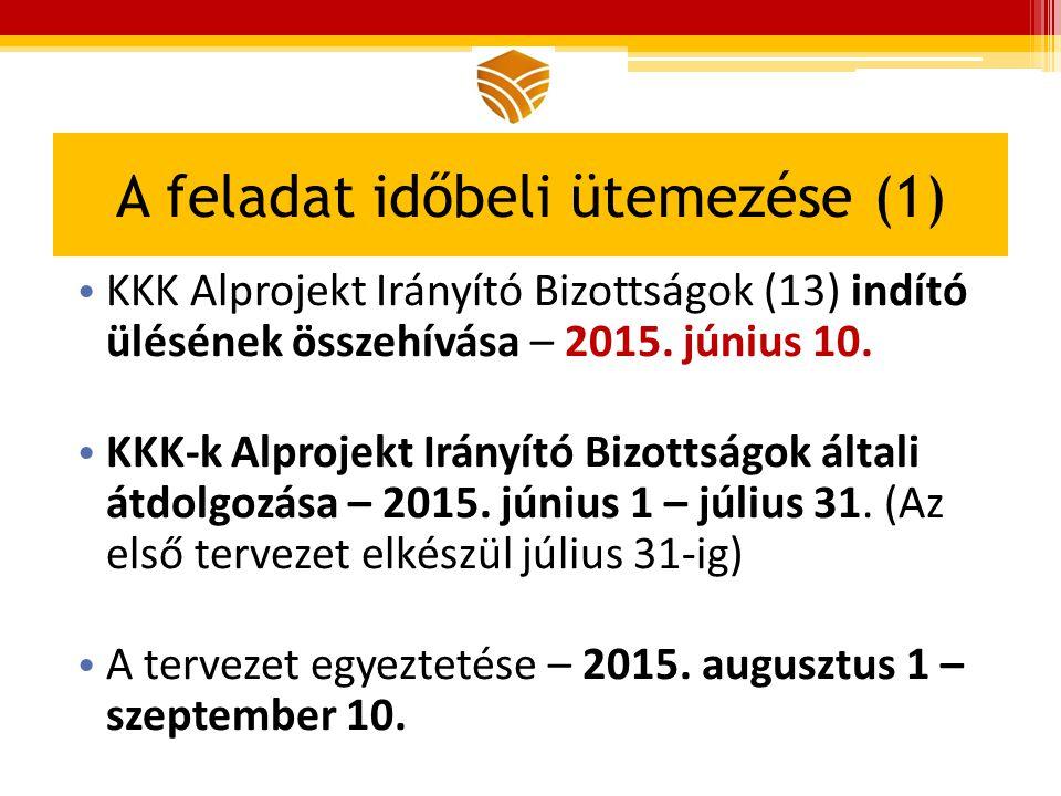 A feladat időbeli ütemezése (1) KKK Alprojekt Irányító Bizottságok (13) indító ülésének összehívása – 2015.