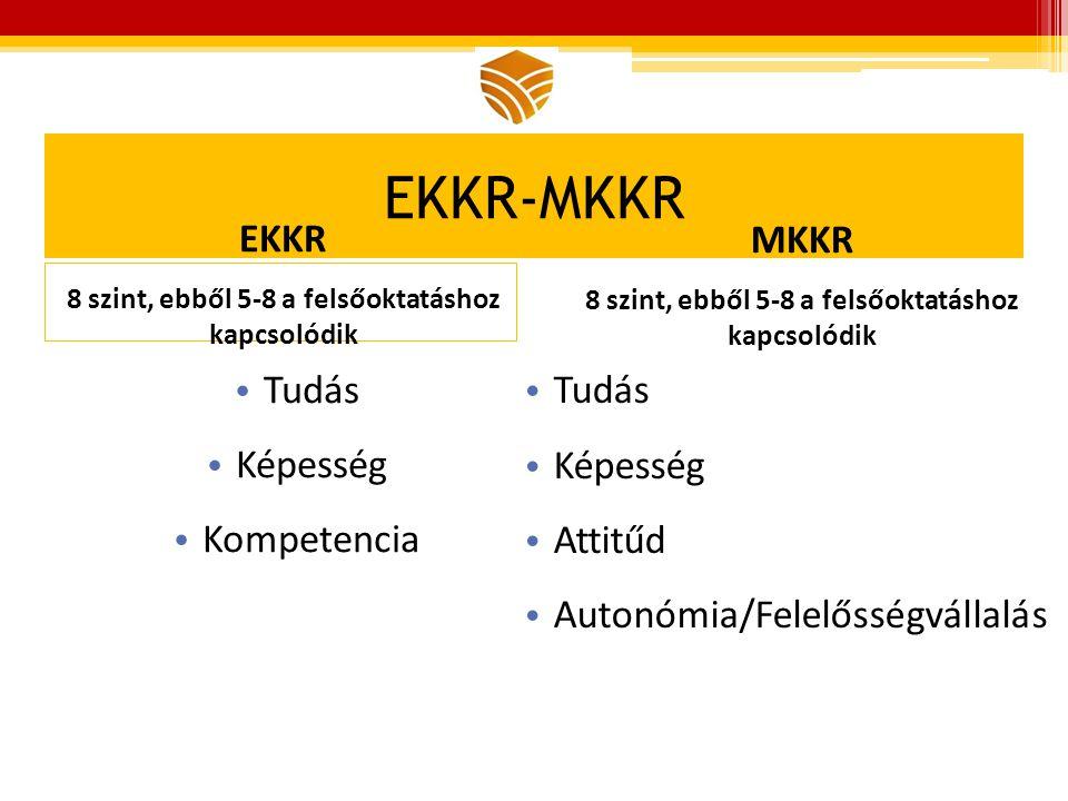 EKKR-MKKR EKKR 8 szint, ebből 5-8 a felsőoktatáshoz kapcsolódik Tudás Képesség Kompetencia Tudás Képesség Attitűd Autonómia/Felelősségvállalás MKKR 8 szint, ebből 5-8 a felsőoktatáshoz kapcsolódik
