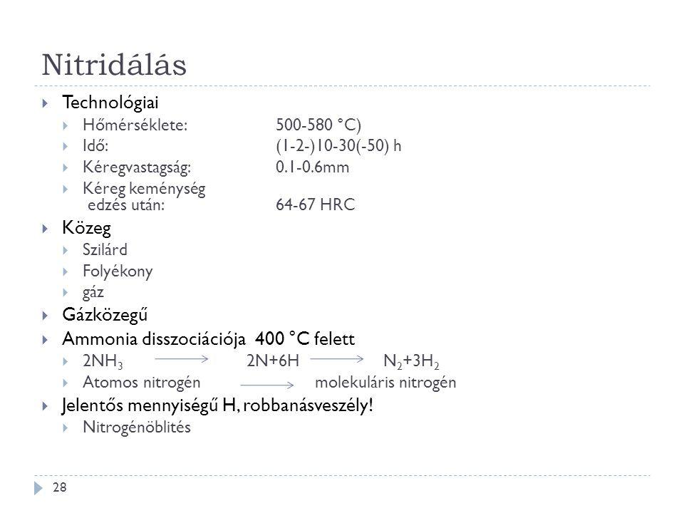 Nitridálás 28  Technológiai  Hőmérséklete: 500-580 °C)  Idő:(1-2-)10-30(-50) h  Kéregvastagság:0.1-0.6mm  Kéreg keménység edzés után:64-67 HRC 