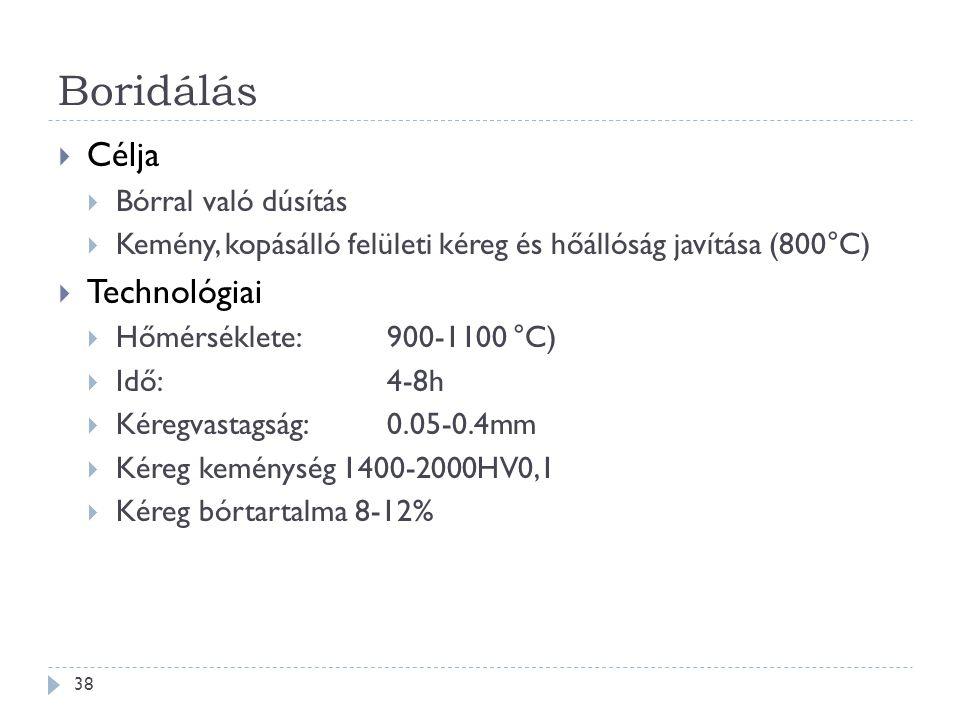 Boridálás 38  Célja  Bórral való dúsítás  Kemény, kopásálló felületi kéreg és hőállóság javítása (800°C)  Technológiai  Hőmérséklete: 900-1100 °C