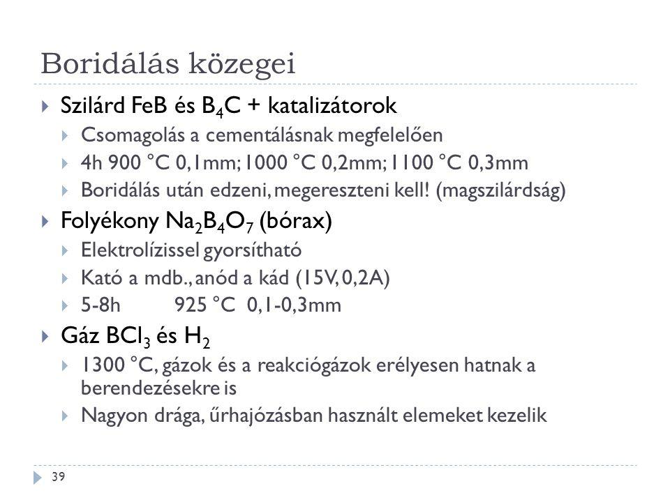 Boridálás közegei 39  Szilárd FeB és B 4 C + katalizátorok  Csomagolás a cementálásnak megfelelően  4h 900 °C 0,1mm; 1000 °C 0,2mm; 1100 °C 0,3mm 