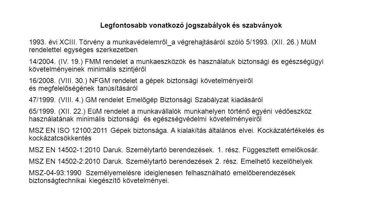 Legfontosabb vonatkozó jogszabályok és szabványok 1993.
