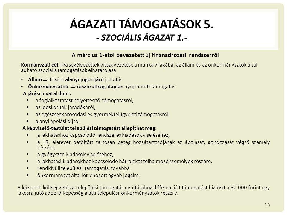 ÁGAZATI TÁMOGATÁSOK 5. - SZOCIÁLIS ÁGAZAT 1.- A március 1-étől bevezetett új finanszírozási rendszerről Kormányzati cél  a segélyezettek visszavezeté