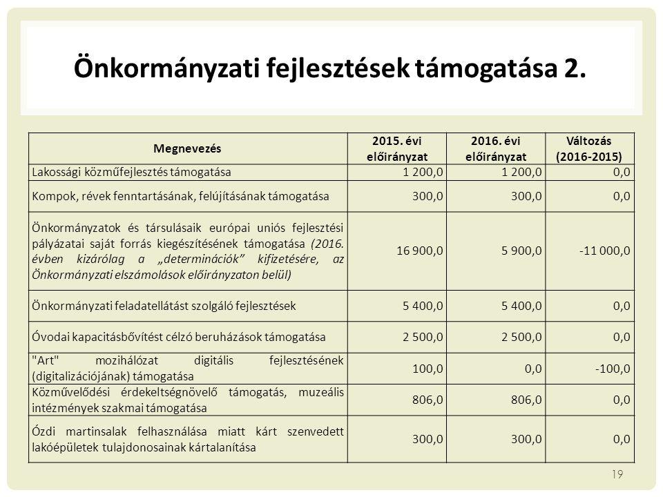 Önkormányzati fejlesztések támogatása 2. Megnevezés 2015. évi előirányzat 2016. évi előirányzat Változás (2016-2015) Lakossági közműfejlesztés támogat