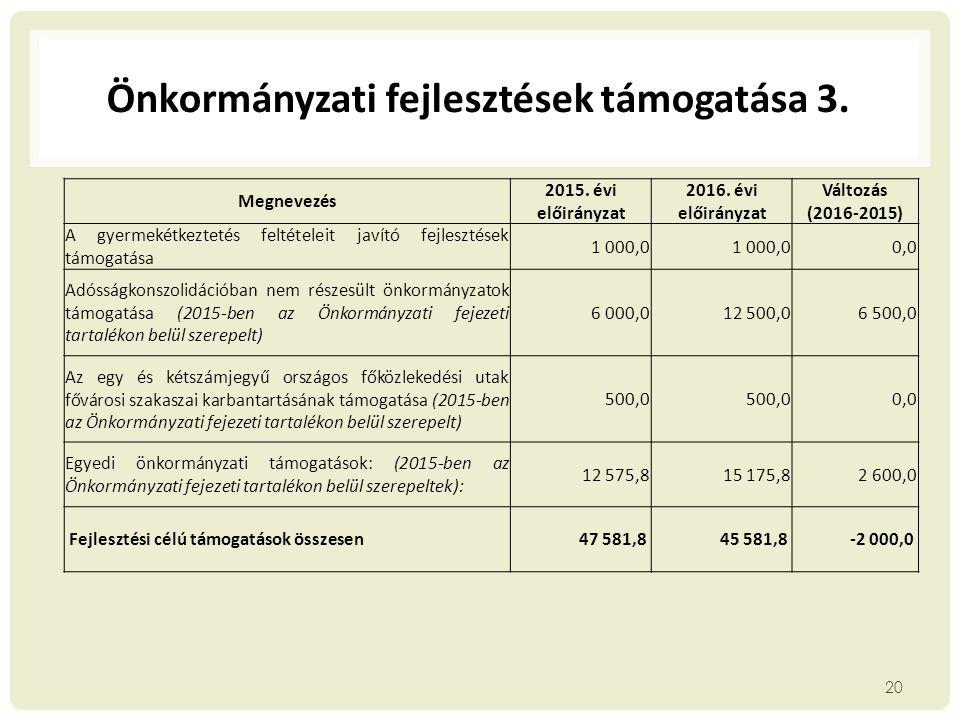 Önkormányzati fejlesztések támogatása 3. Megnevezés 2015. évi előirányzat 2016. évi előirányzat Változás (2016-2015) A gyermekétkeztetés feltételeit j