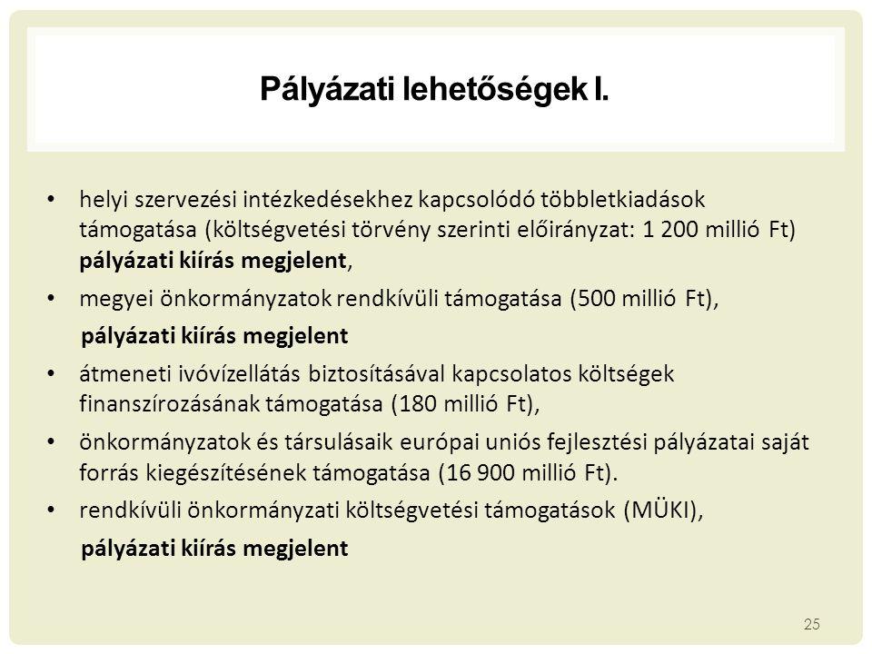 Pályázati lehetőségek I. 25 millió forintban helyi szervezési intézkedésekhez kapcsolódó többletkiadások támogatása (költségvetési törvény szerinti el