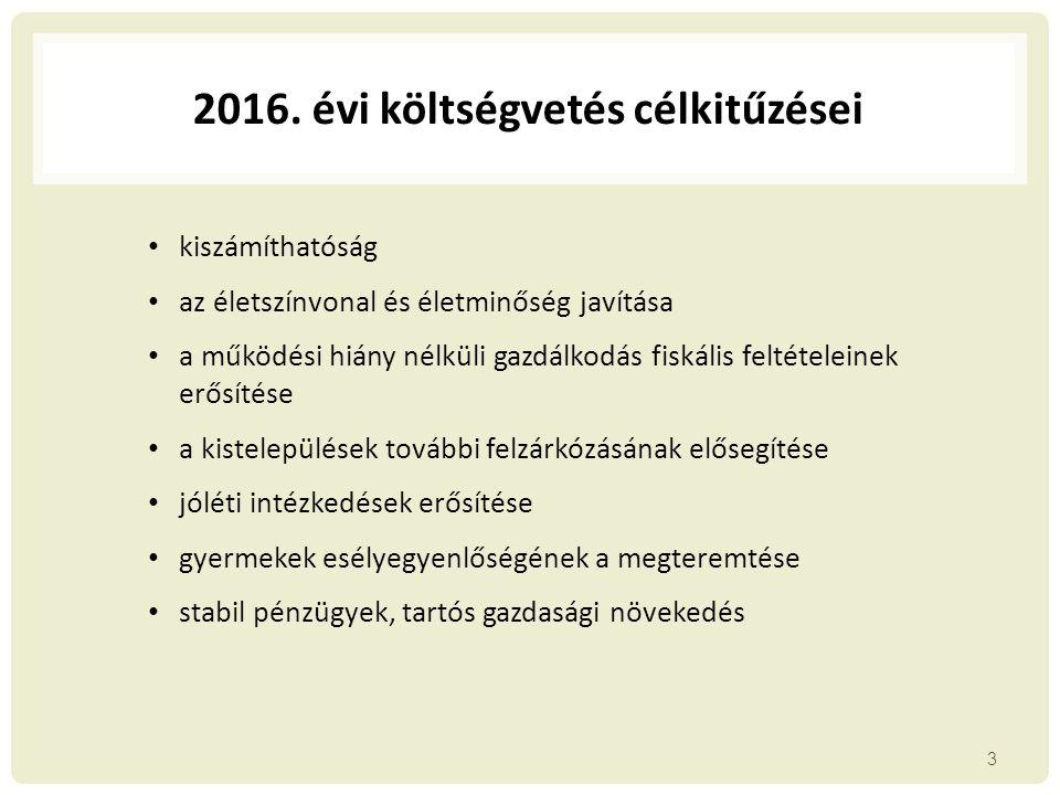 Költségvetési támogatások új eljárási rendje II.