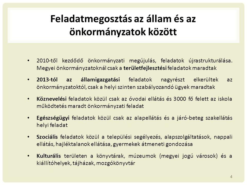 Feladatmegosztás az állam és az önkormányzatok között 2010-től kezdődő önkormányzati megújulás, feladatok újrastrukturálása. Megyei önkormányzatoknál