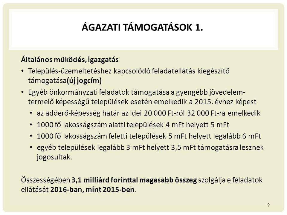 ÁGAZATI TÁMOGATÁSOK 2.10 Általános működés, igazgatásTámogatás mFt 2015.