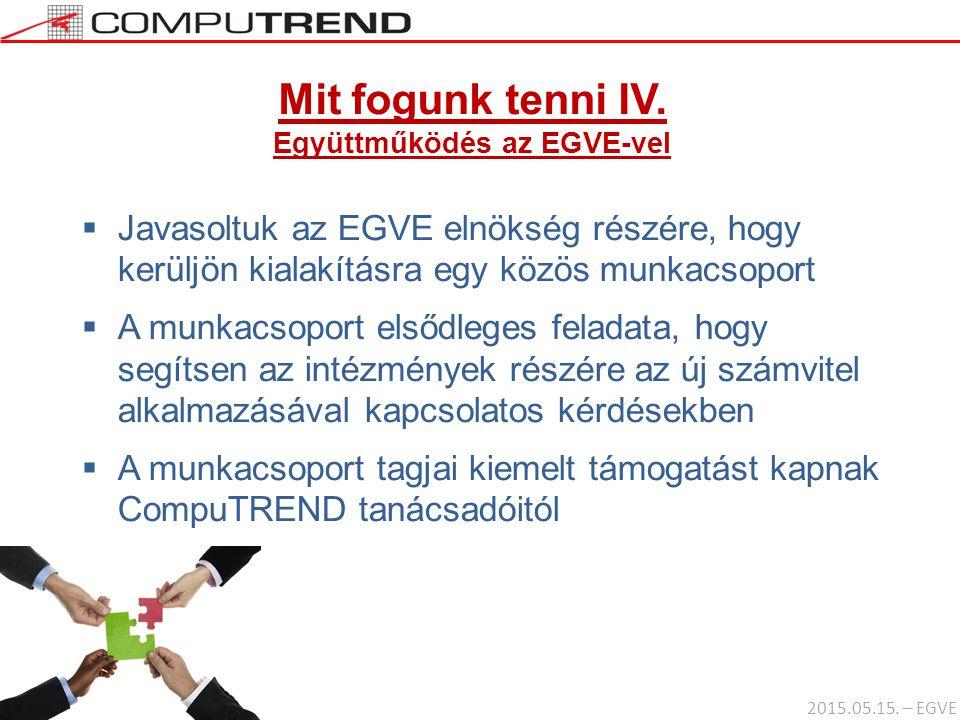 Mit fogunk tenni IV. Együttműködés az EGVE-vel  Javasoltuk az EGVE elnökség részére, hogy kerüljön kialakításra egy közös munkacsoport  A munkacsopo