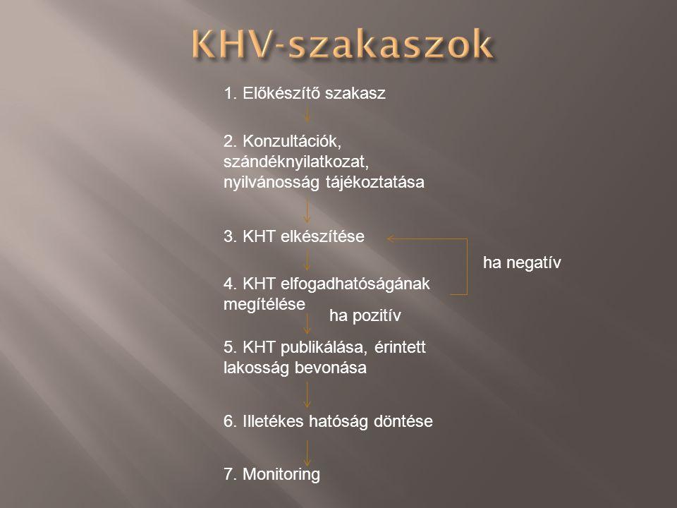 1. Előkészítő szakasz 2. Konzultációk, szándéknyilatkozat, nyilvánosság tájékoztatása 3. KHT elkészítése 4. KHT elfogadhatóságának megítélése 5. KHT p