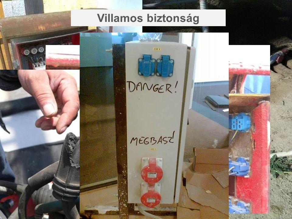 Presenting to [name]18 Villamos biztonság