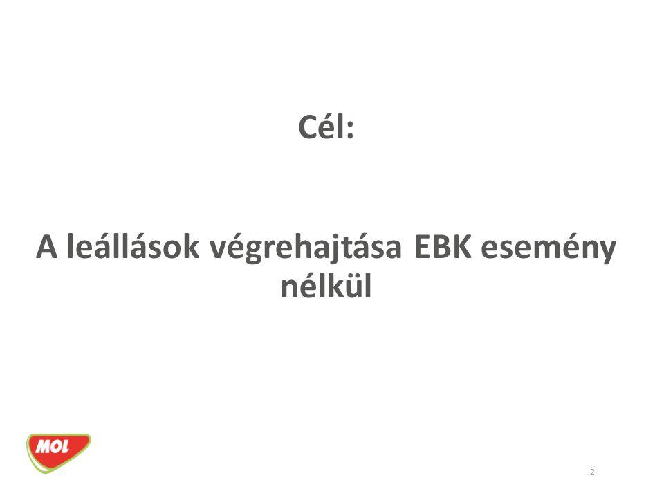 2 Cél: A leállások végrehajtása EBK esemény nélkül