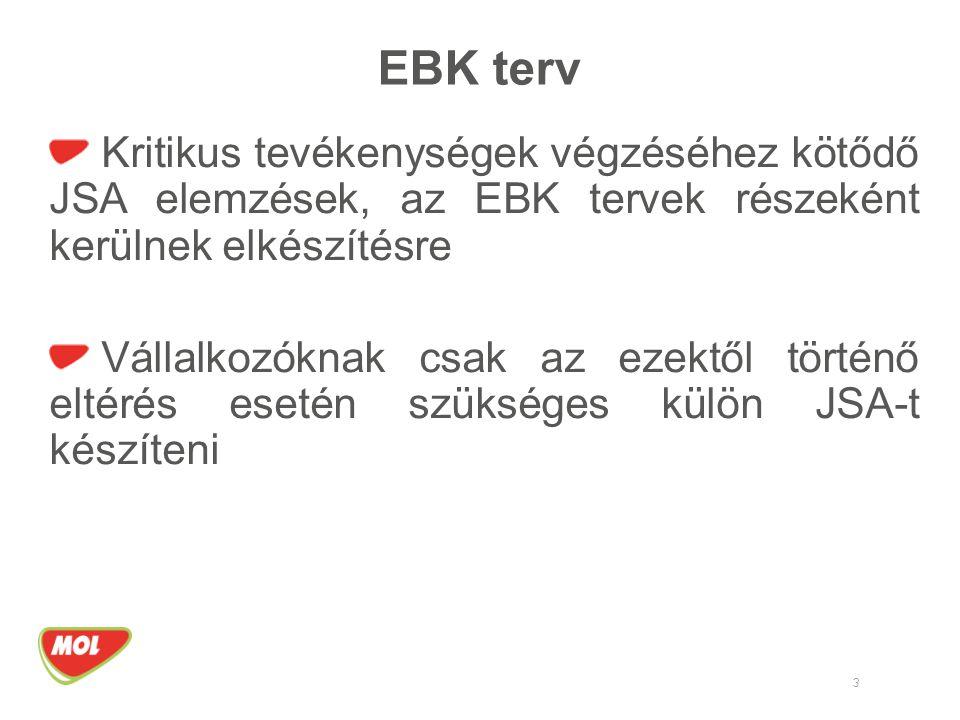 EBK terv 3 Kritikus tevékenységek végzéséhez kötődő JSA elemzések, az EBK tervek részeként kerülnek elkészítésre Vállalkozóknak csak az ezektől történ