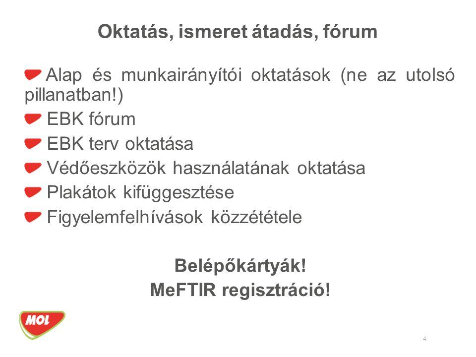 Oktatás, ismeret átadás, fórum 4 Alap és munkairányítói oktatások (ne az utolsó pillanatban!) EBK fórum EBK terv oktatása Védőeszközök használatának o