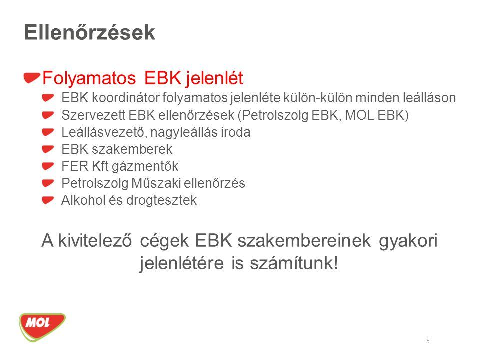 Ellenőrzések Folyamatos EBK jelenlét EBK koordinátor folyamatos jelenléte külön-külön minden leálláson Szervezett EBK ellenőrzések (Petrolszolg EBK, M