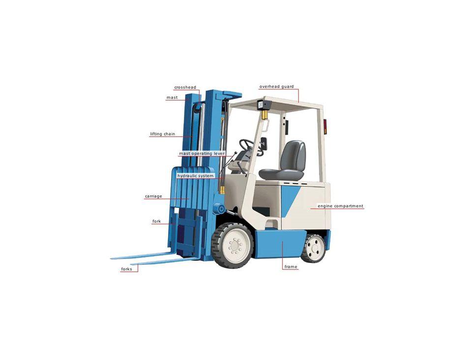 Ellenőrző kérdések Milyen áruk mozgatására alkalmasak a megismert anyagmozgató gépek.
