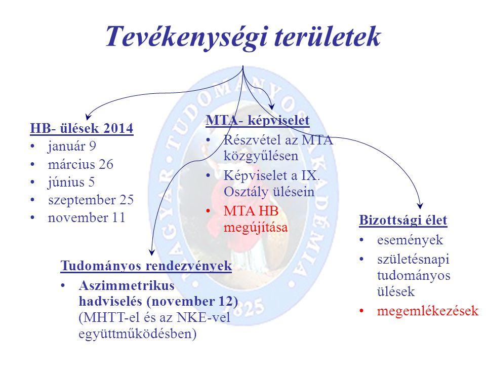 Tevékenységi területek HB- ülések 2014 január 9 március 26 június 5 szeptember 25 november 11 Tudományos rendezvények Aszimmetrikus hadviselés (november 12) (MHTT-el és az NKE-vel együttműködésben) MTA- képviselet Részvétel az MTA közgyűlésen Képviselet a IX.