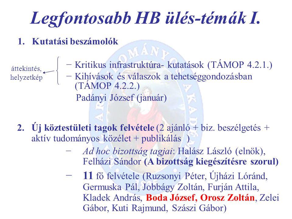 Legfontosabb HB ülés-témák I.