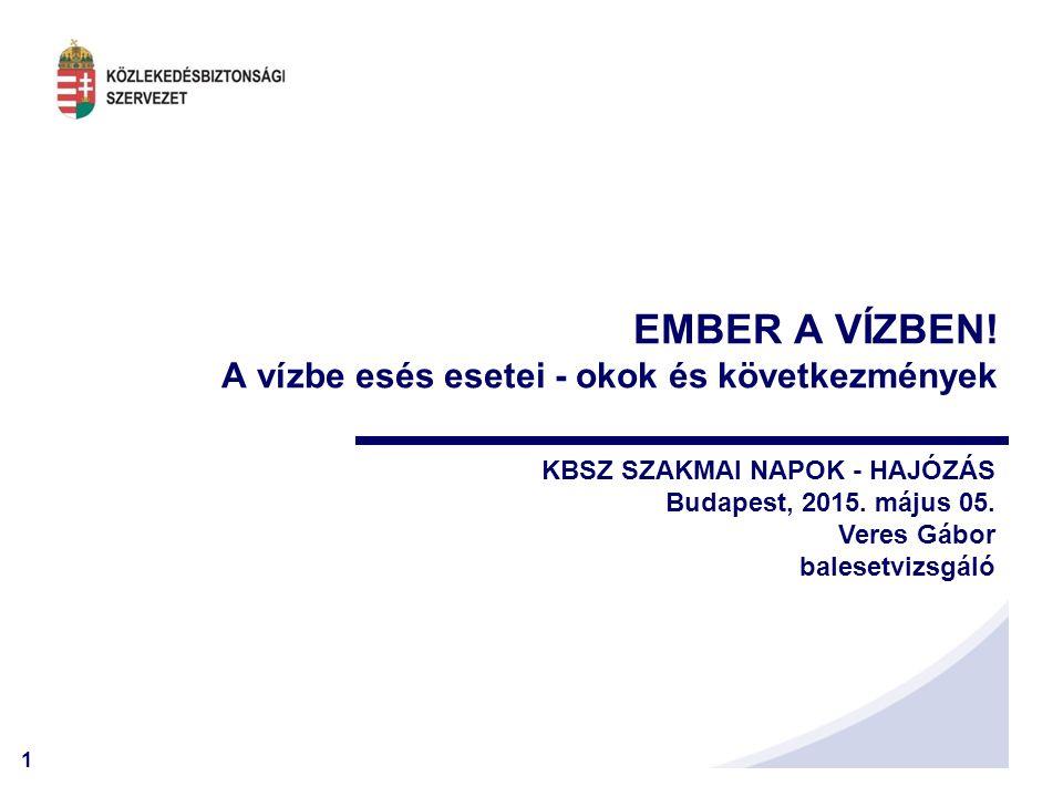 1 KBSZ SZAKMAI NAPOK - HAJÓZÁS Budapest, 2015.május 05.