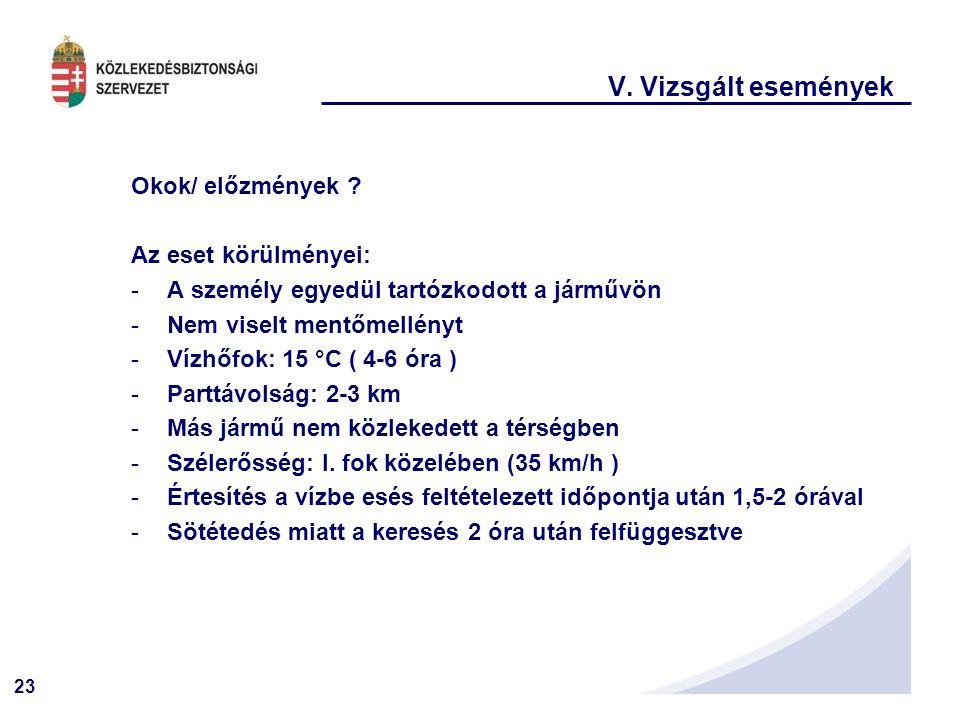 23 V.Vizsgált események Okok/ előzmények .