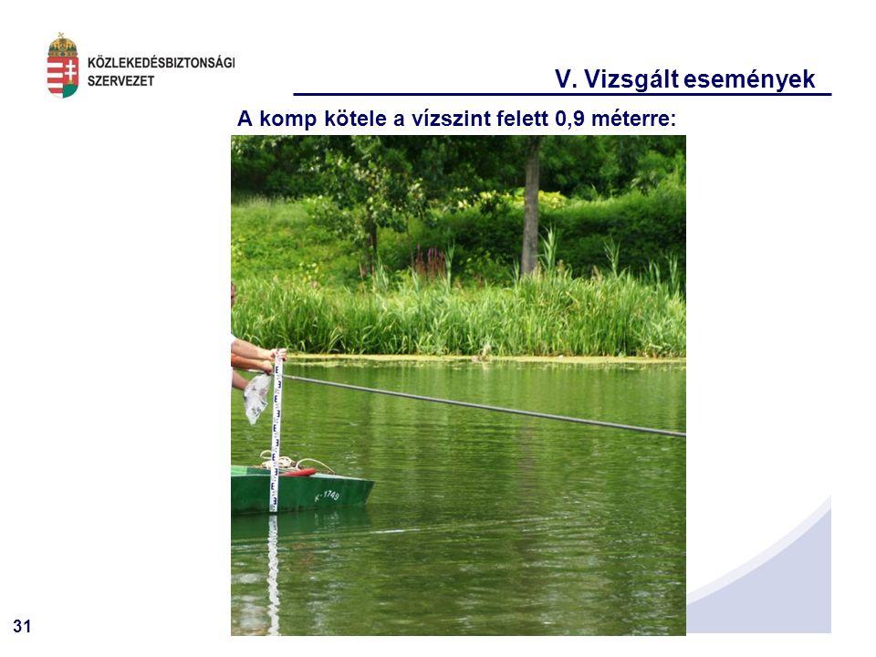 31 V. Vizsgált események A komp kötele a vízszint felett 0,9 méterre: