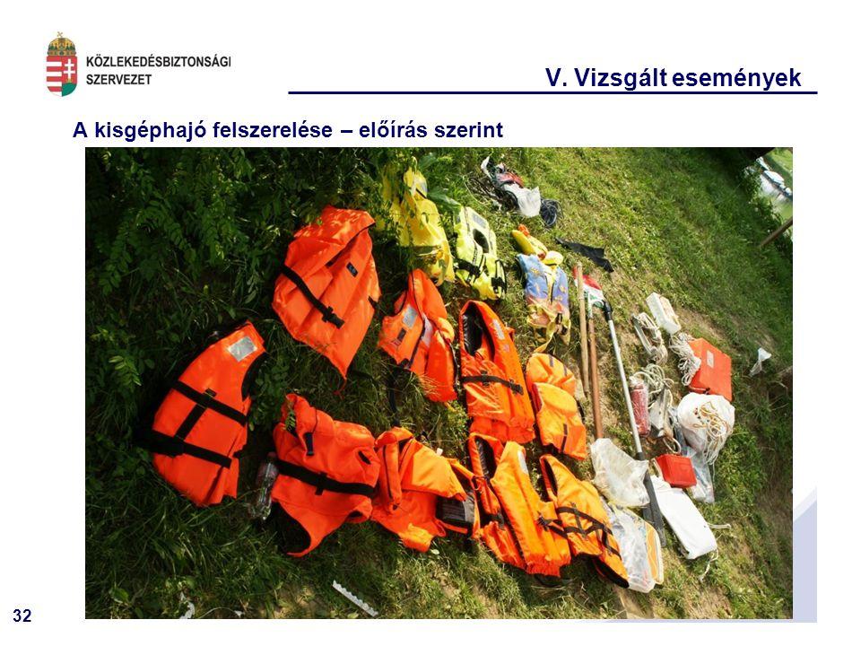 32 V. Vizsgált események A kisgéphajó felszerelése – előírás szerint
