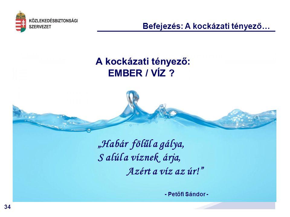 """34 Befejezés: A kockázati tényező… A kockázati tényező: EMBER / VÍZ ? """"Habár fölűl a gálya, S alúl a víznek árja, Azért a víz az úr!"""" - Petőfi Sándor"""