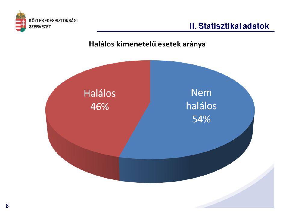 19 V. Vizsgált események 2012. október 09. – BalatonBirdie-24