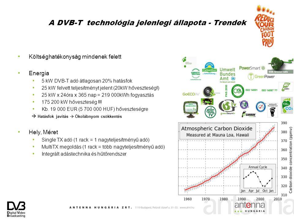 A DVB-T technológia jelenlegi állapota - Trendek Költséghatékonyság mindenek felett Energia 5 kW DVB-T adó átlagosan 20% hatásfok 25 kW felvett teljes