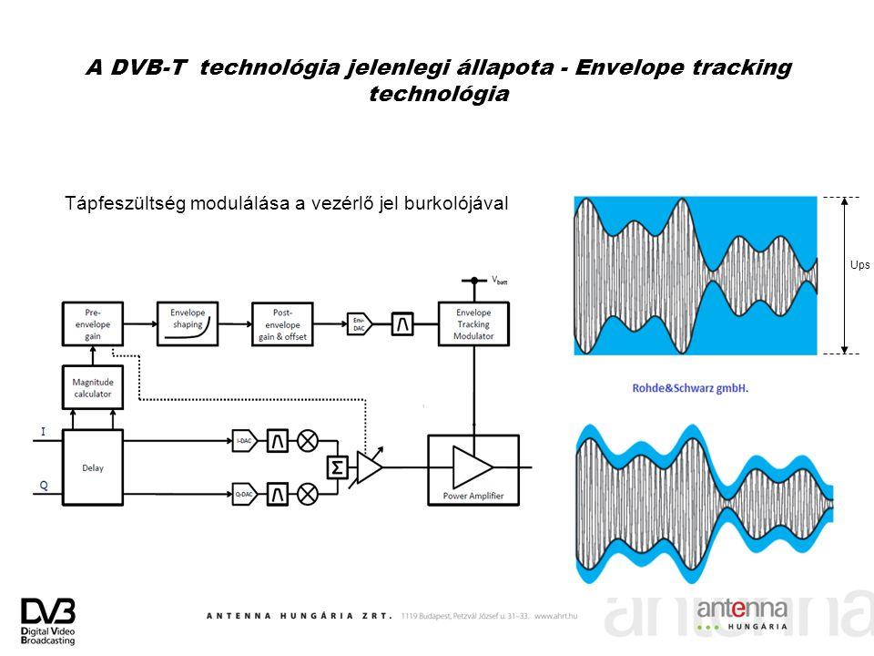 A DVB-T technológia jelenlegi állapota - Envelope tracking technológia Ups Tápfeszültség modulálása a vezérlő jel burkolójával