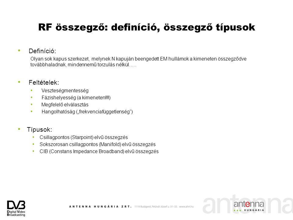 RF összegző: definíció, összegző típusok Definíció: Olyan sok kapus szerkezet, melynek N kapuján beengedett EM hullámok a kimeneten összegződve tovább