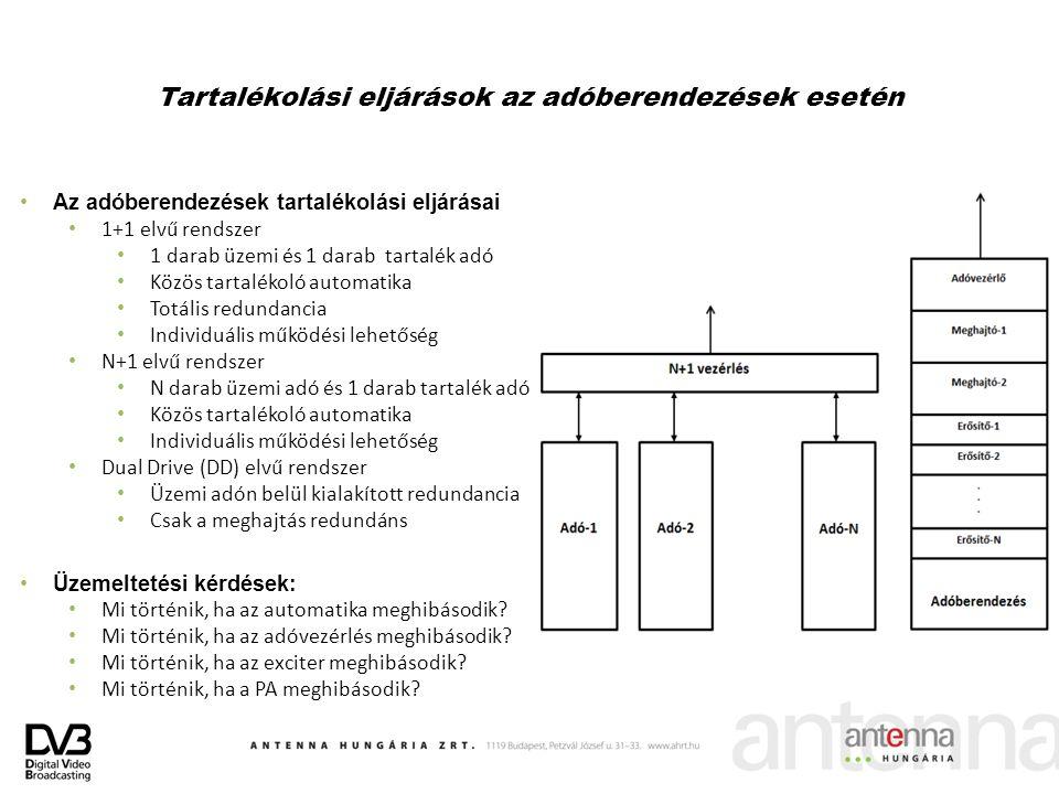 Tartalékolási eljárások az adóberendezések esetén Az adóberendezések tartalékolási eljárásai 1+1 elvű rendszer 1 darab üzemi és 1 darab tartalék adó K