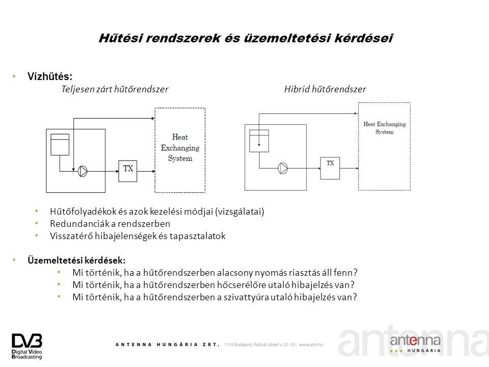 Hűtési rendszerek és üzemeltetési kérdései Vízhűtés: Teljesen zárt hűtőrendszer Hibrid hűtőrendszer Hűtőfolyadékok és azok kezelési módjai (vizsgálata