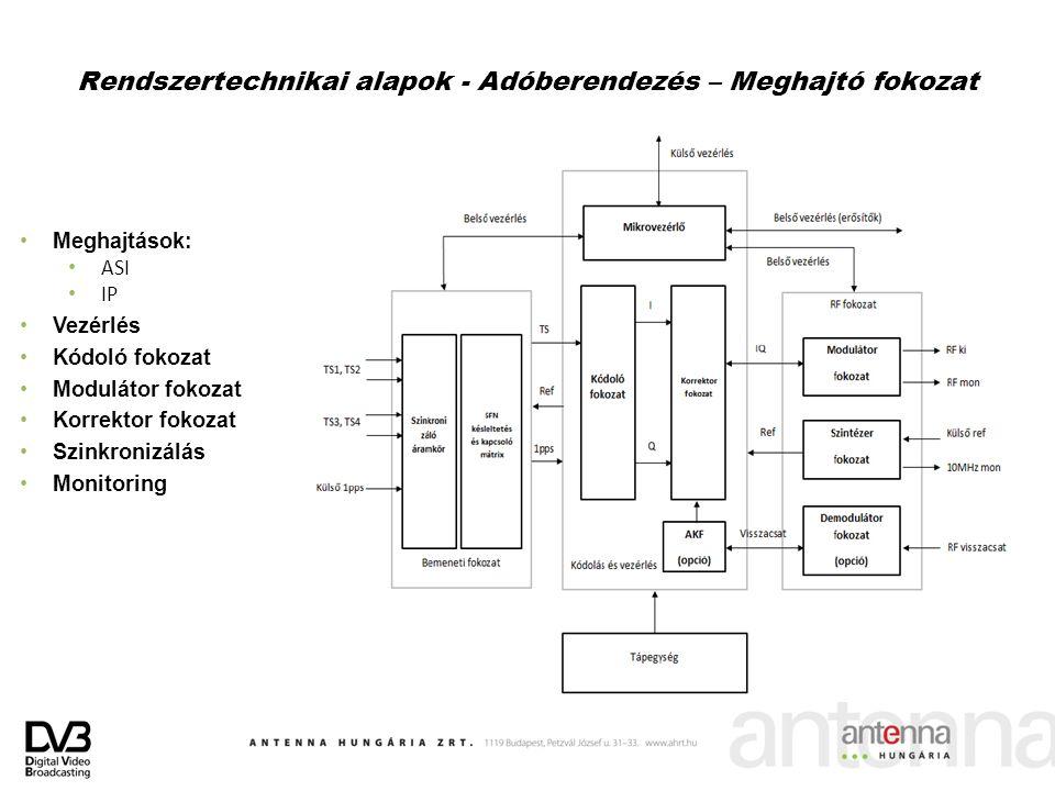 Rendszertechnikai alapok - Adóberendezés – Meghajtó fokozat Meghajtások: ASI IP Vezérlés Kódoló fokozat Modulátor fokozat Korrektor fokozat Szinkroniz